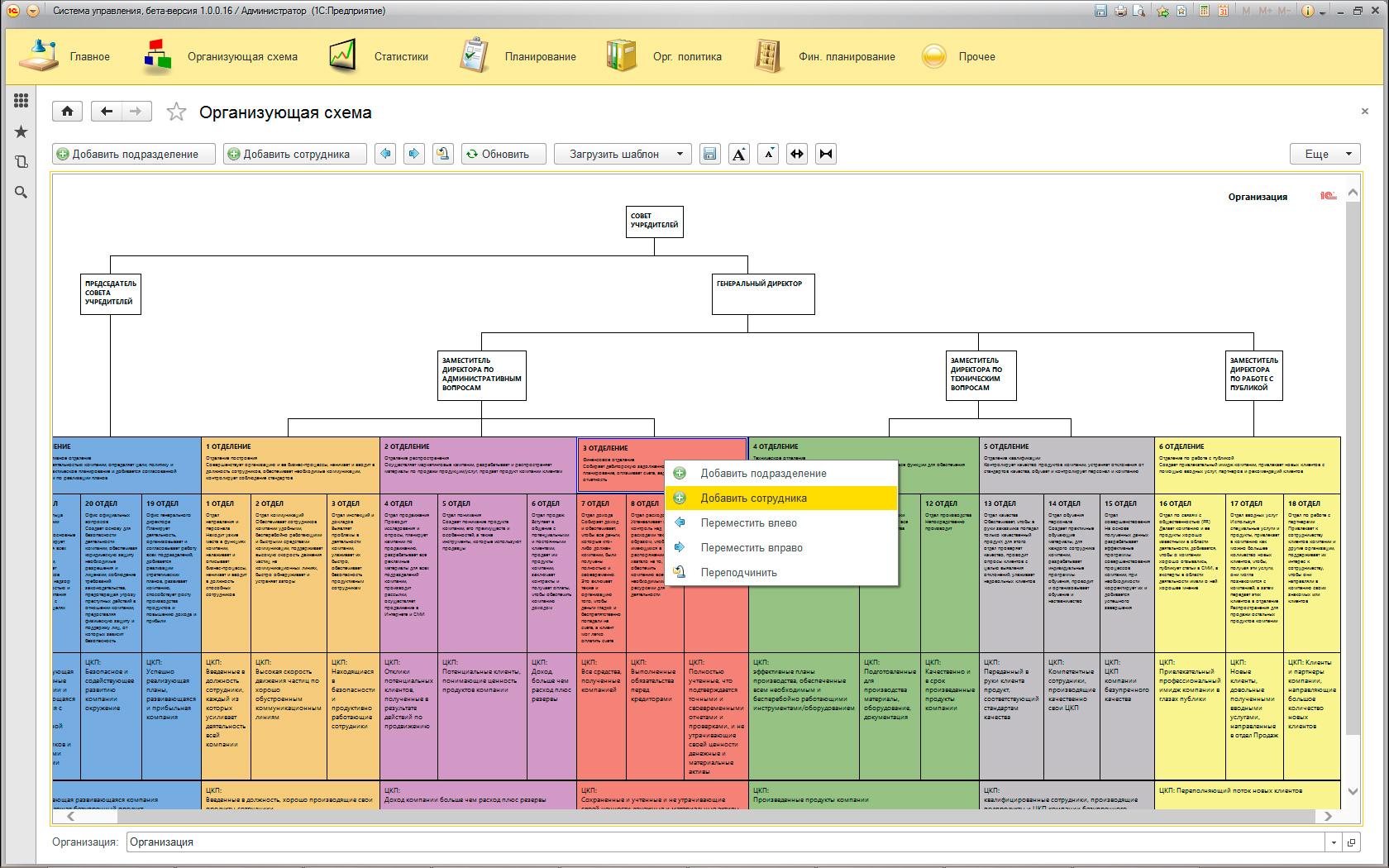 Создание организующей схемы компании 44